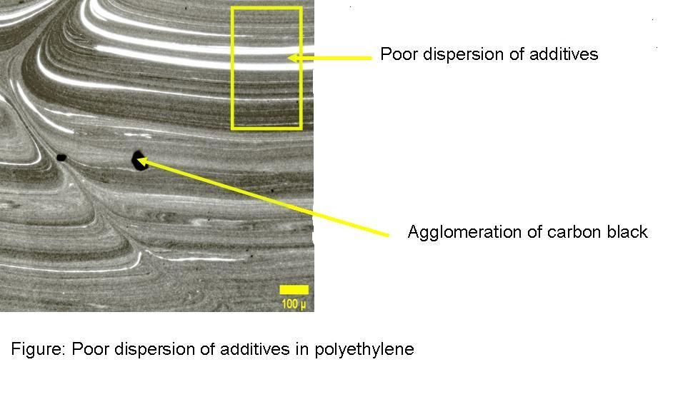 Poor dispersion in additives in polyethylene